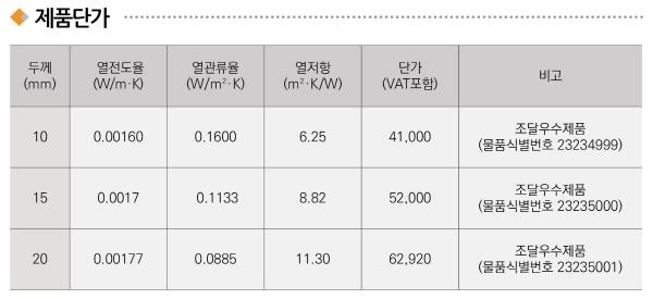 고진공단열재_제품단가[크기변환].jpg